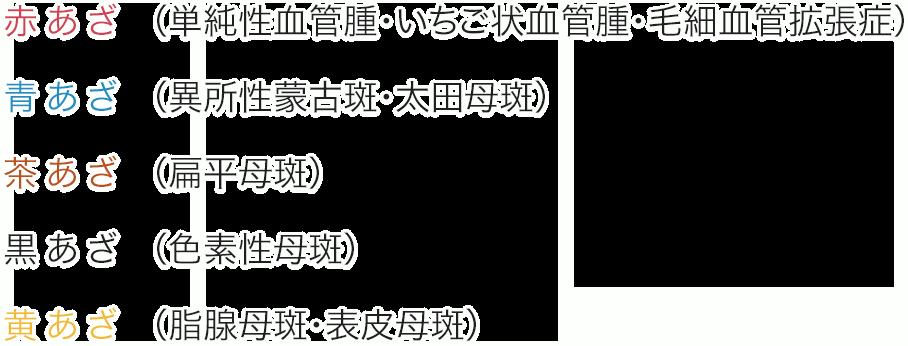 赤あざ(単純性血管腫・いちご状血管腫・毛細血管拡張症)青あざ(異所性蒙古斑・太田母斑)茶あざ(扁平母斑)黒あざ(色素性母斑)黄あざ(脂腺母斑・表皮母斑)